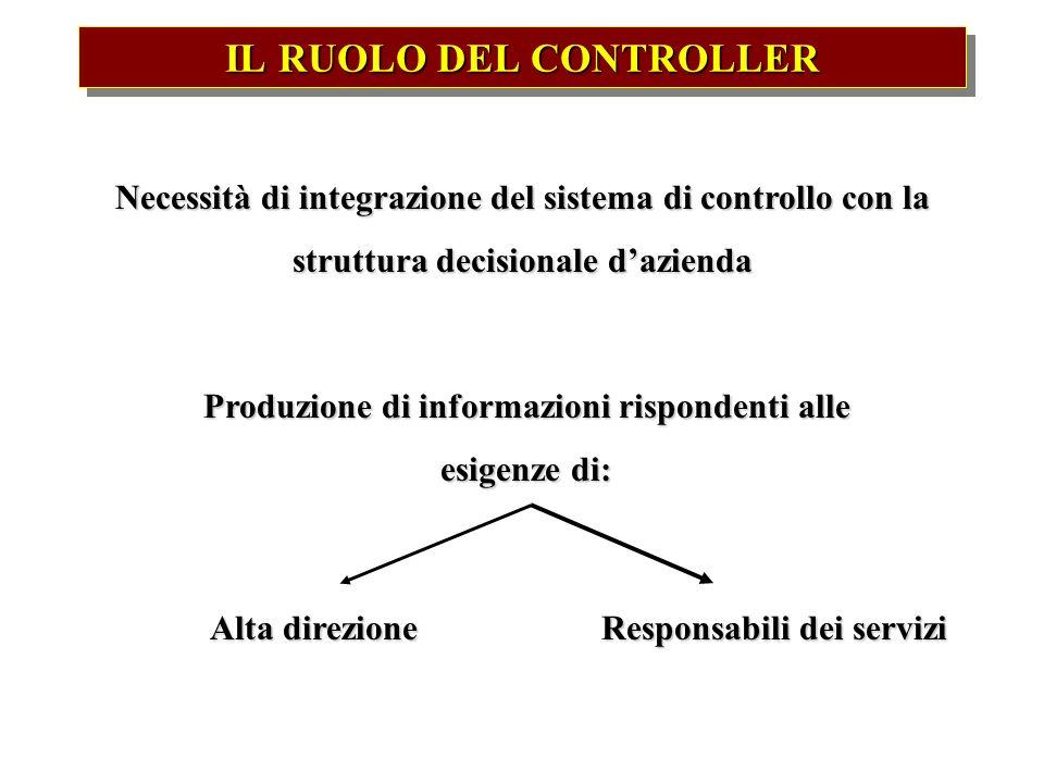 IL RUOLO DEL CONTROLLER Necessità di integrazione del sistema di controllo con la struttura decisionale dazienda Produzione di informazioni rispondent