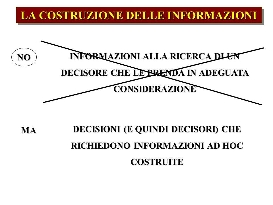 LA COSTRUZIONE DELLE INFORMAZIONI INFORMAZIONI ALLA RICERCA DI UN DECISORE CHE LE PRENDA IN ADEGUATA CONSIDERAZIONE NO MA DECISIONI (E QUINDI DECISORI