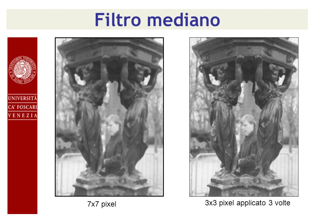 Filtro mediano 7x7 pixel 3x3 pixel applicato 3 volte