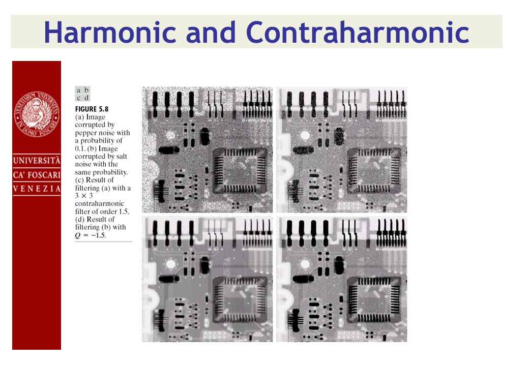 Harmonic and Contraharmonic