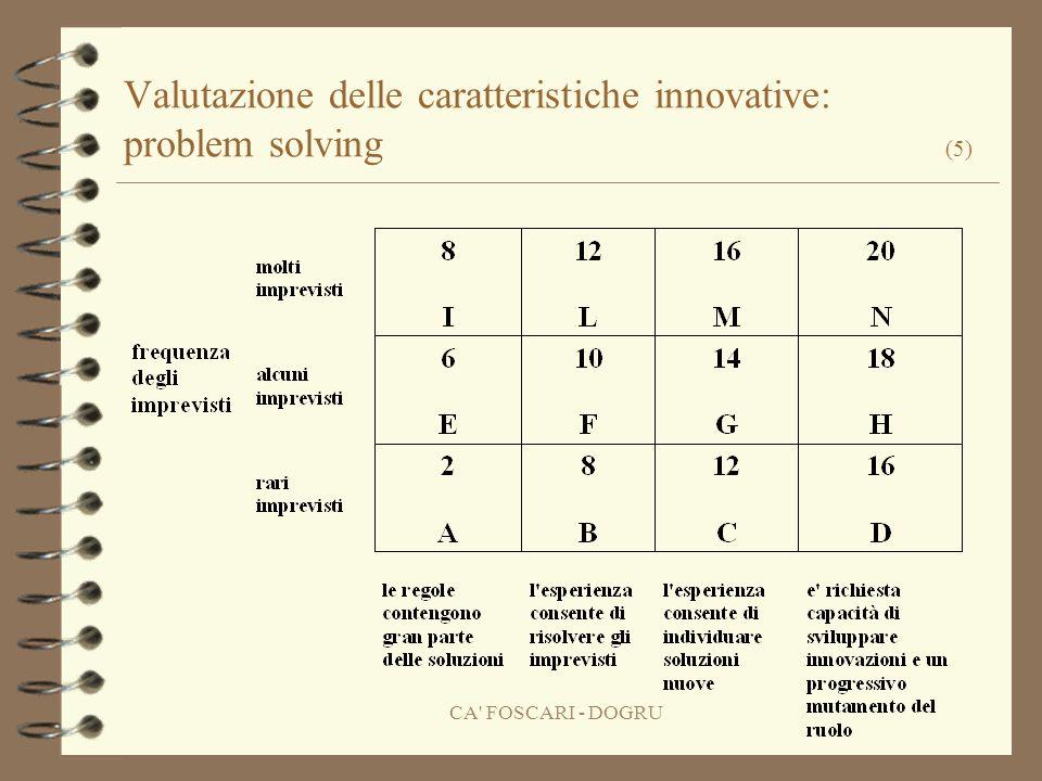 CA FOSCARI - DOGRU Valutazione delle caratteristiche innovative: problem solving (5)