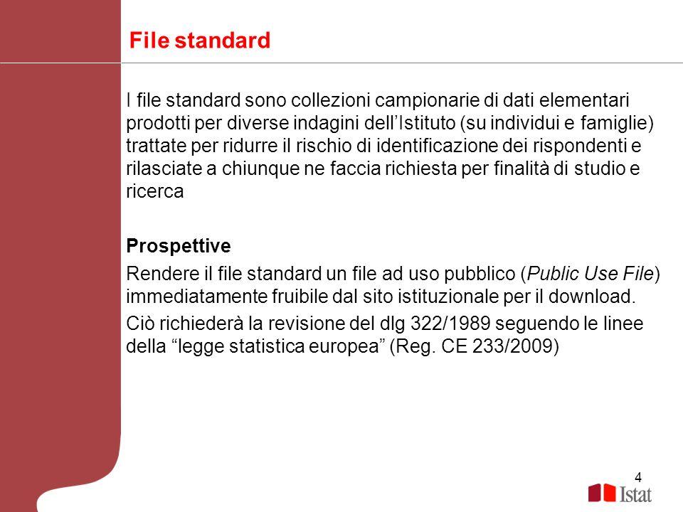 4 File standard I file standard sono collezioni campionarie di dati elementari prodotti per diverse indagini dellIstituto (su individui e famiglie) tr