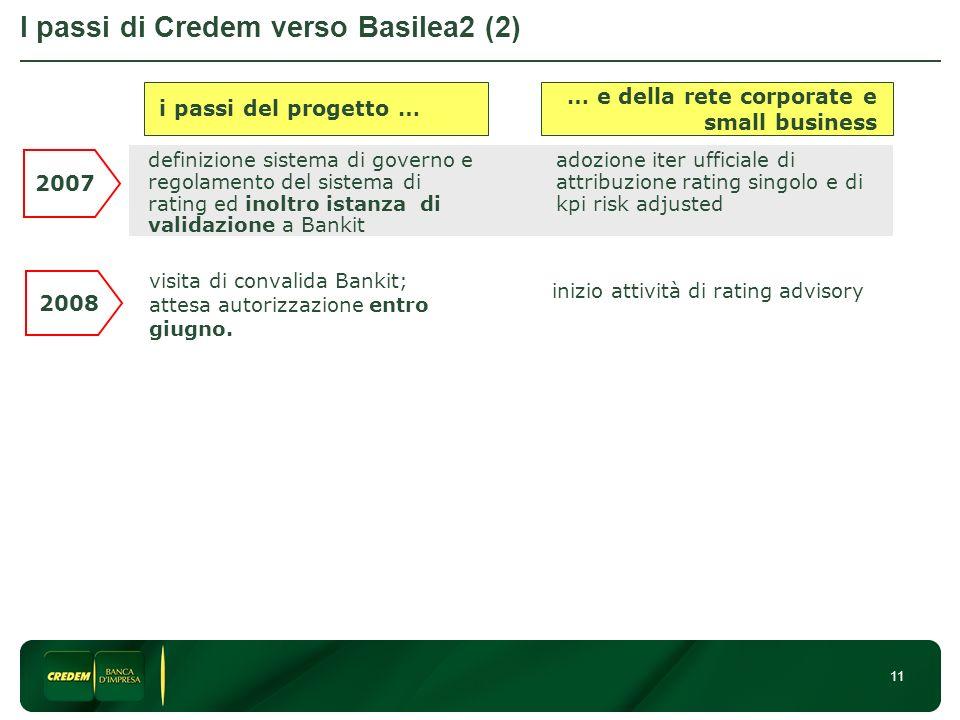11 I passi di Credem verso Basilea2 (2) 2007 definizione sistema di governo e regolamento del sistema di rating ed inoltro istanza di validazione a Ba