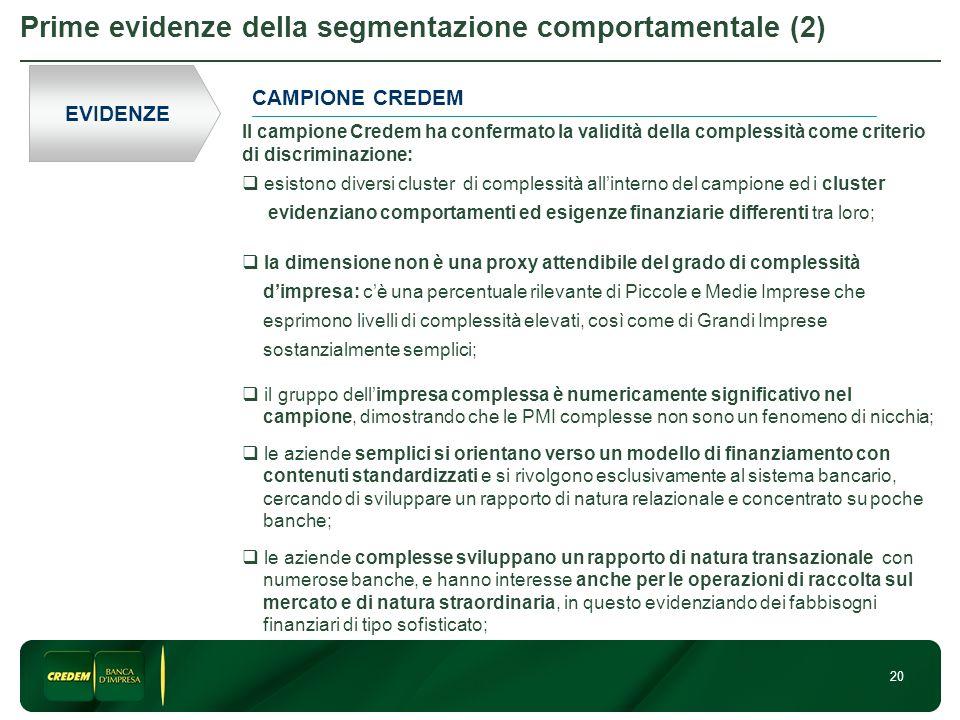 20 Prime evidenze della segmentazione comportamentale (2) EVIDENZE CAMPIONE CREDEM Il campione Credem ha confermato la validità della complessità come
