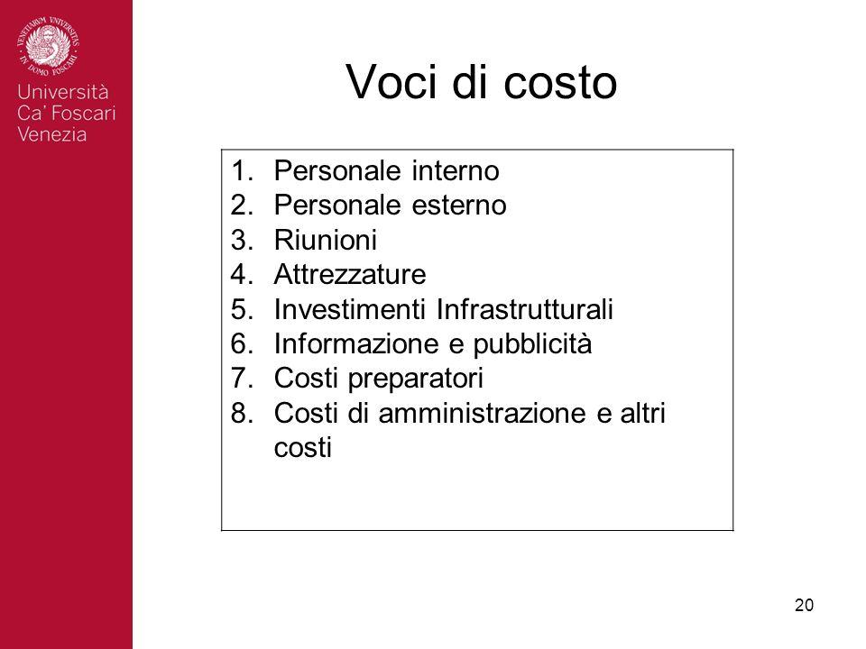 20 Voci di costo 1.Personale interno 2.Personale esterno 3.Riunioni 4.Attrezzature 5.Investimenti Infrastrutturali 6.Informazione e pubblicità 7.Costi preparatori 8.Costi di amministrazione e altri costi
