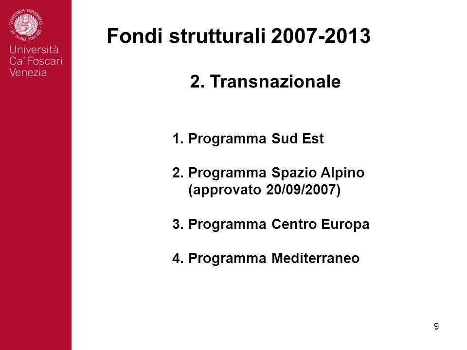 10 LItalia nella Cooperazione transnazionale 2007 – 2013 1. Programma Sud Est