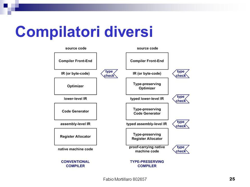Fabio Mortillaro 80265725 Compilatori diversi