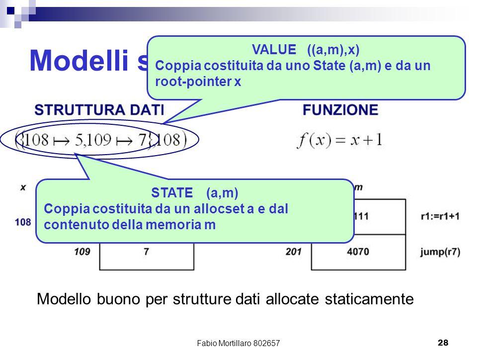 Fabio Mortillaro 80265728 Modelli semantici Modello buono per strutture dati allocate staticamente VALUE ((a,m),x) Coppia costituita da uno State (a,m) e da un root-pointer x STATE (a,m) Coppia costituita da un allocset a e dal contenuto della memoria m