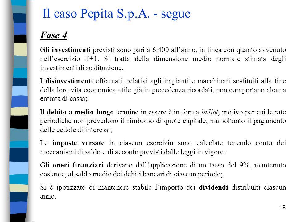 18 Il caso Pepita S.p.A.