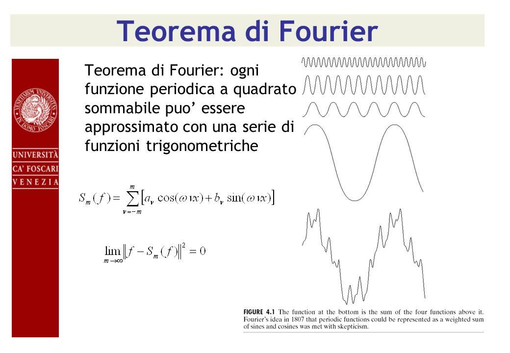 Teorema di Fourier Teorema di Fourier: ogni funzione periodica a quadrato sommabile puo essere approssimato con una serie di funzioni trigonometriche