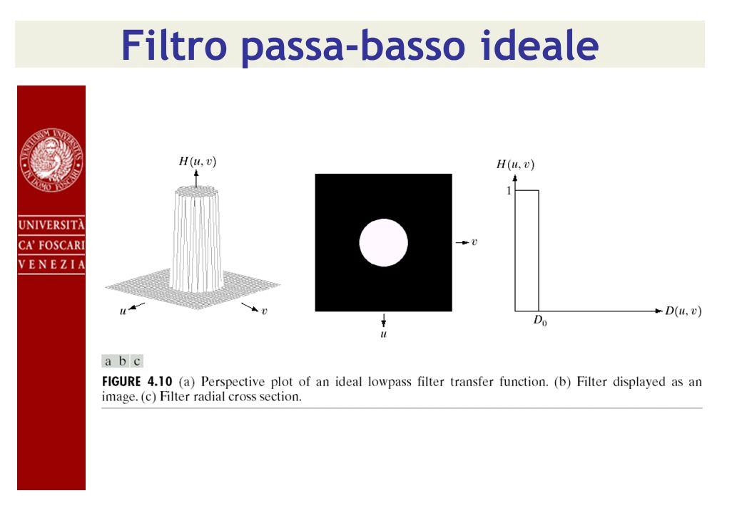 Filtro passa-basso ideale