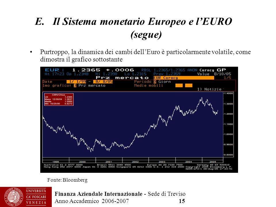 Finanza Aziendale Internazionale - Sede di Treviso Anno Accademico 2006-2007 15 E. Il Sistema monetario Europeo e lEURO (segue) Purtroppo, la dinamica