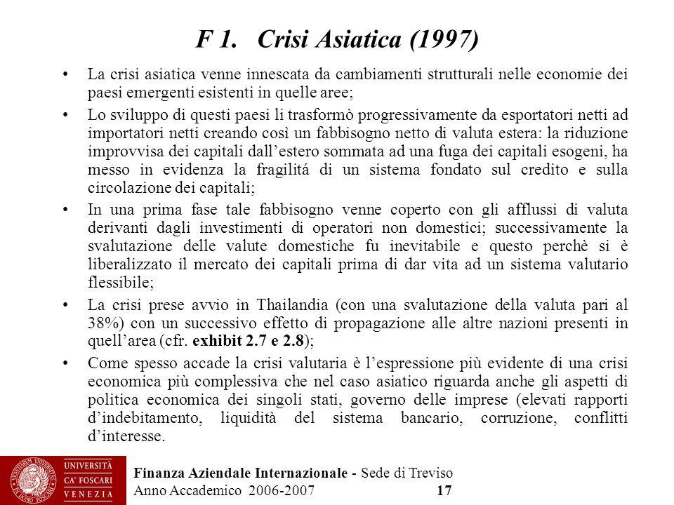 Finanza Aziendale Internazionale - Sede di Treviso Anno Accademico 2006-2007 17 F 1. Crisi Asiatica (1997) La crisi asiatica venne innescata da cambia