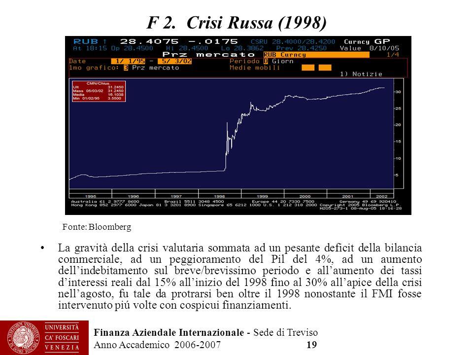 Finanza Aziendale Internazionale - Sede di Treviso Anno Accademico 2006-2007 19 F 2. Crisi Russa (1998) La gravità della crisi valutaria sommata ad un