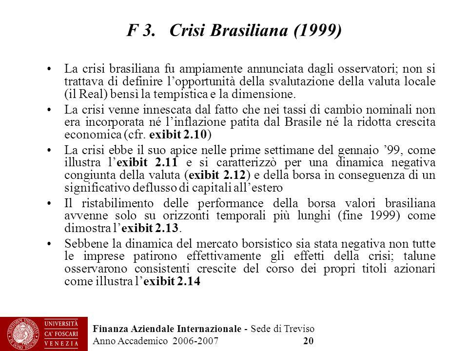 Finanza Aziendale Internazionale - Sede di Treviso Anno Accademico 2006-2007 20 F 3. Crisi Brasiliana (1999) La crisi brasiliana fu ampiamente annunci