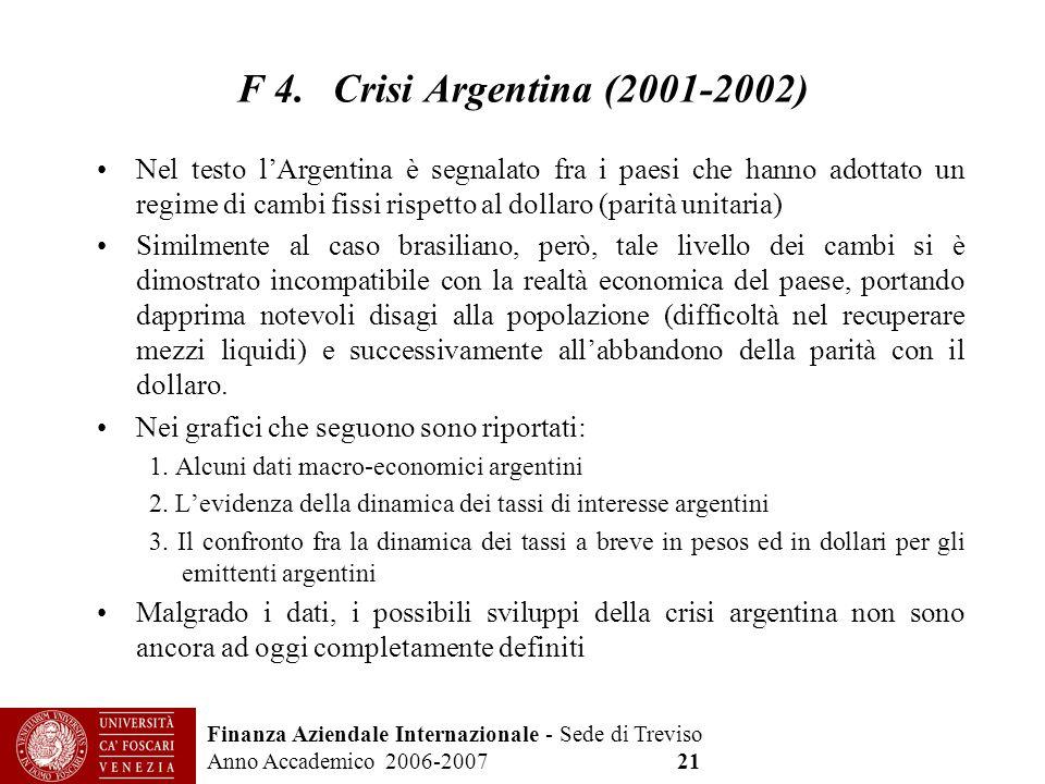 Finanza Aziendale Internazionale - Sede di Treviso Anno Accademico 2006-2007 21 F 4. Crisi Argentina (2001-2002) Nel testo lArgentina è segnalato fra