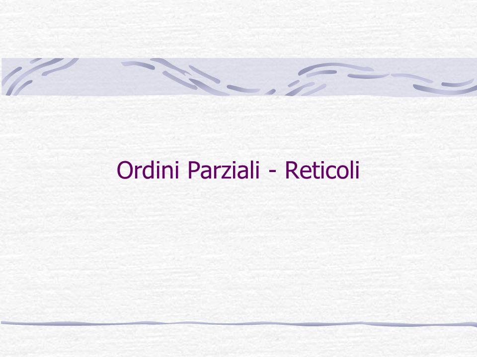 Ordini Parziali - Reticoli