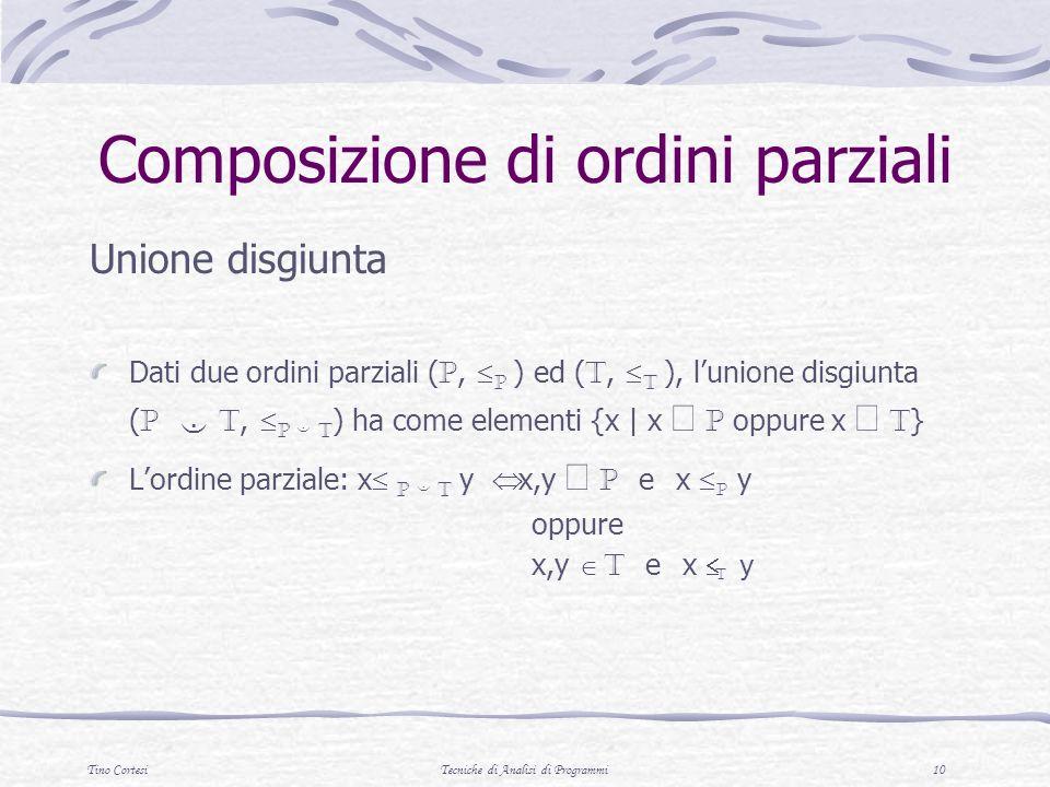 Tino CortesiTecniche di Analisi di Programmi 10 Composizione di ordini parziali Unione disgiunta Dati due ordini parziali ( P, p ) ed ( T, t ), lunion