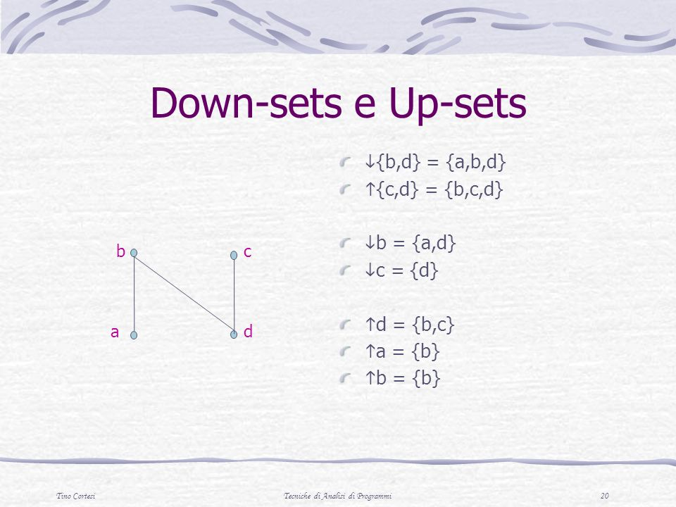 Tino CortesiTecniche di Analisi di Programmi 20 Down-sets e Up-sets {b,d} = {a,b,d} {c,d} = {b,c,d} b = {a,d} c = {d} d = {b,c} a = {b} b = {b} c d b