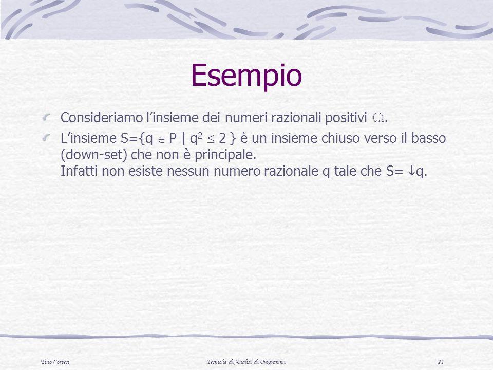 Tino CortesiTecniche di Analisi di Programmi 21 Esempio Consideriamo linsieme dei numeri razionali positivi Q. Linsieme S={q P | q 2 2 } è un insieme
