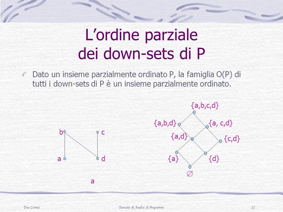 Tino CortesiTecniche di Analisi di Programmi 22 Lordine parziale dei down-sets di P Dato un insieme parzialmente ordinato P, la famiglia O(P) di tutti