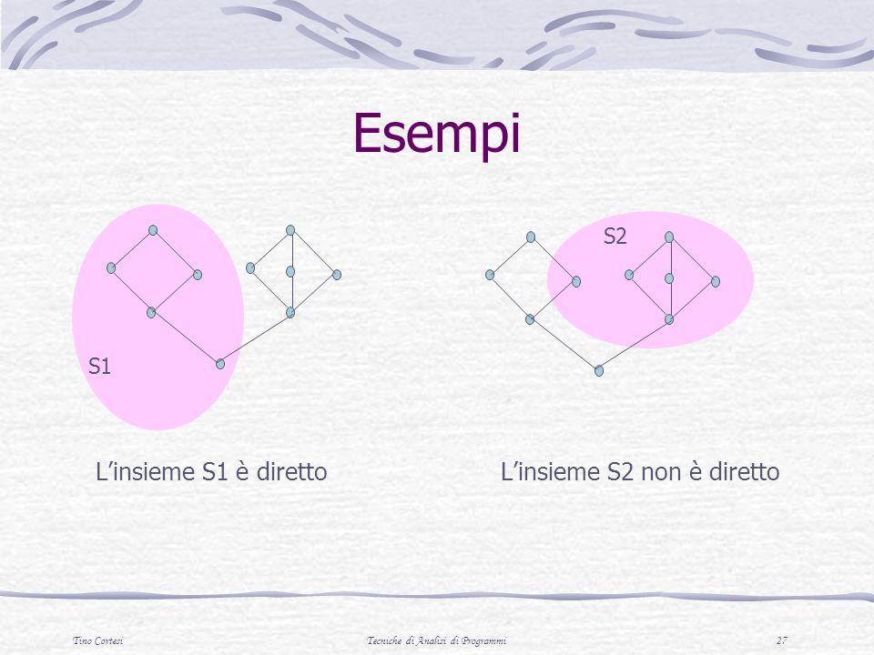 Tino CortesiTecniche di Analisi di Programmi 27 Esempi Linsieme S1 è diretto Linsieme S2 non è diretto S1 S2
