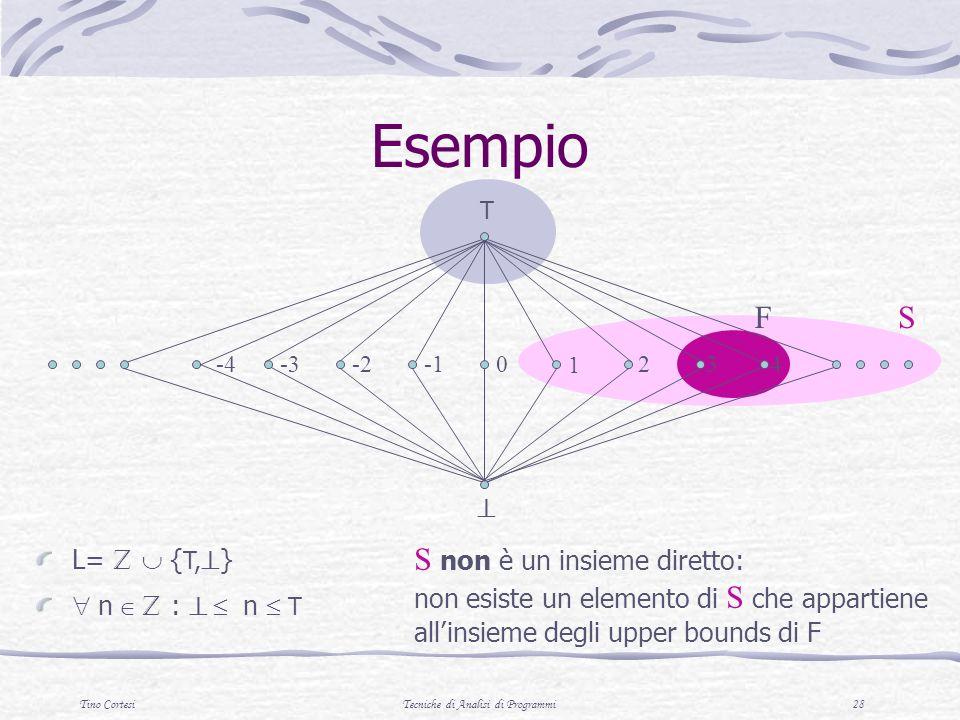 Tino CortesiTecniche di Analisi di Programmi 28 Esempio 2 3 4 1 0 -2 -3 -4 T L= Z { T, } n Z : n T SF S non è un insieme diretto: non esiste un elemen