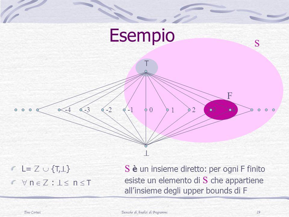Tino CortesiTecniche di Analisi di Programmi 29 Esempio 2 3 4 1 0 -2 -3 -4 T L= Z { T, } n Z : n T S F S è un insieme diretto: per ogni F finito esist