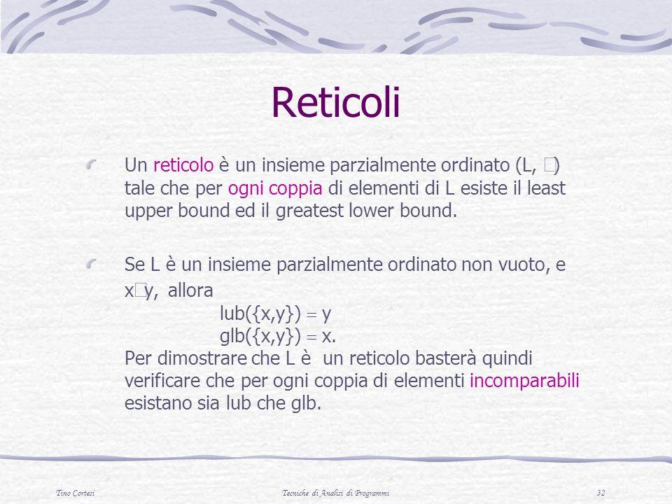 Tino CortesiTecniche di Analisi di Programmi 32 Reticoli Un reticolo è un insieme parzialmente ordinato (L, ) tale che per ogni coppia di elementi di