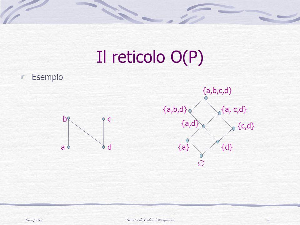 Tino CortesiTecniche di Analisi di Programmi 36 Il reticolo O(P) Esempio c d b a {a,b,c,d} {a, c,d} {c,d} {a,b,d} {a,d} {d}{a}
