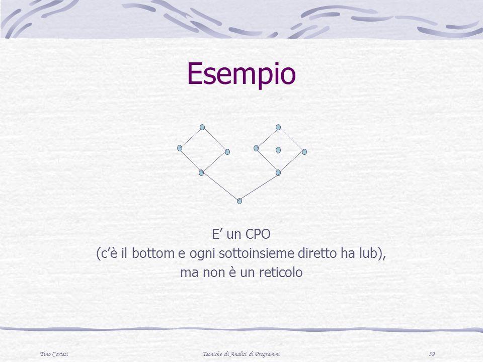 Tino CortesiTecniche di Analisi di Programmi 39 Esempio E un CPO (cè il bottom e ogni sottoinsieme diretto ha lub), ma non è un reticolo