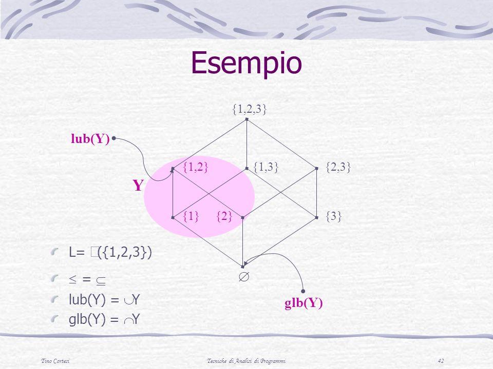 Tino CortesiTecniche di Analisi di Programmi 42 Esempio {3}{2}{1} {2,3}{1,3}{1,2} {1,2,3} L= ({1,2,3}) = lub(Y) = Y glb(Y) = Y Y lub(Y) glb(Y)