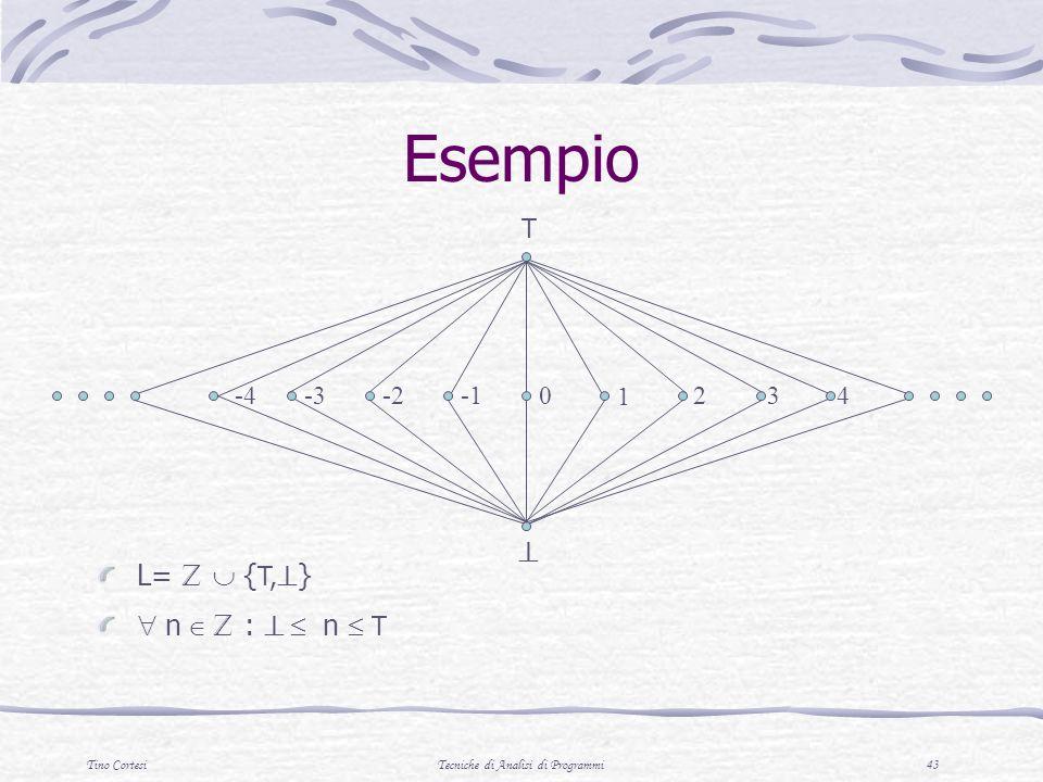 Tino CortesiTecniche di Analisi di Programmi 43 Esempio 2 3 4 1 0 -2 -3 -4 T L= Z { T, } n Z : n T