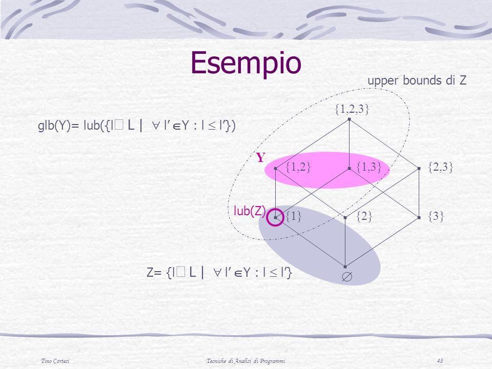 Tino CortesiTecniche di Analisi di Programmi 48 Y Esempio {3}{2}{1} {2,3}{1,3}{1,2} {1,2,3} Z= {l L | l Y : l l} lub(Z) glb(Y)= lub({l L | l Y : l l})