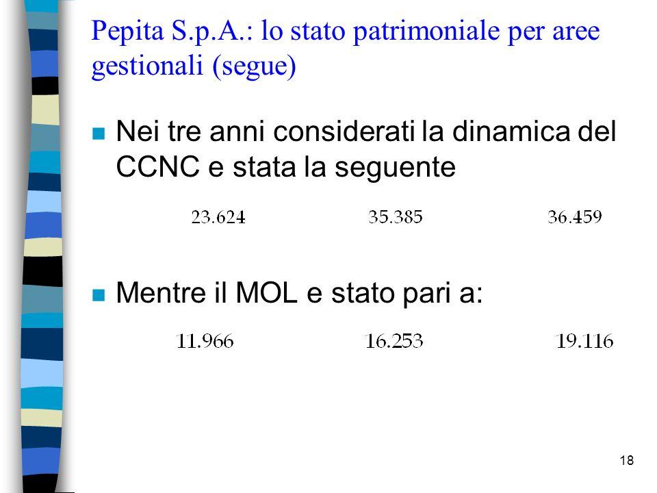 18 Pepita S.p.A.: lo stato patrimoniale per aree gestionali (segue) n Nei tre anni considerati la dinamica del CCNC e stata la seguente n Mentre il MO