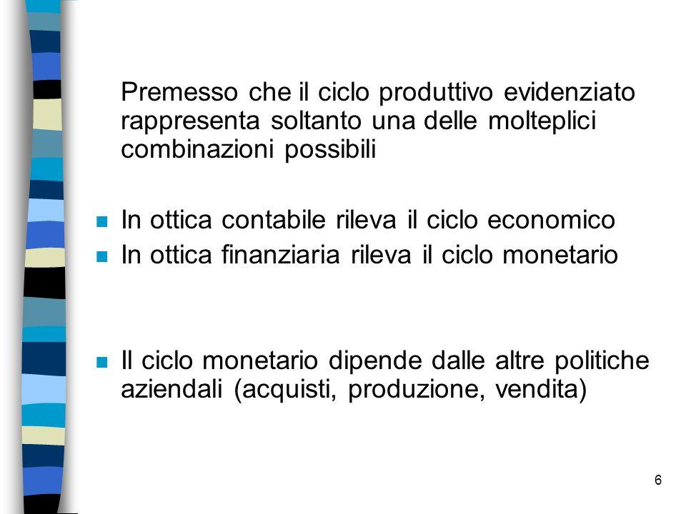 6 Premesso che il ciclo produttivo evidenziato rappresenta soltanto una delle molteplici combinazioni possibili n In ottica contabile rileva il ciclo