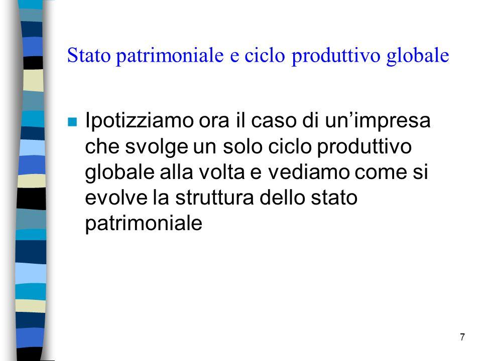 7 Stato patrimoniale e ciclo produttivo globale n Ipotizziamo ora il caso di unimpresa che svolge un solo ciclo produttivo globale alla volta e vediam