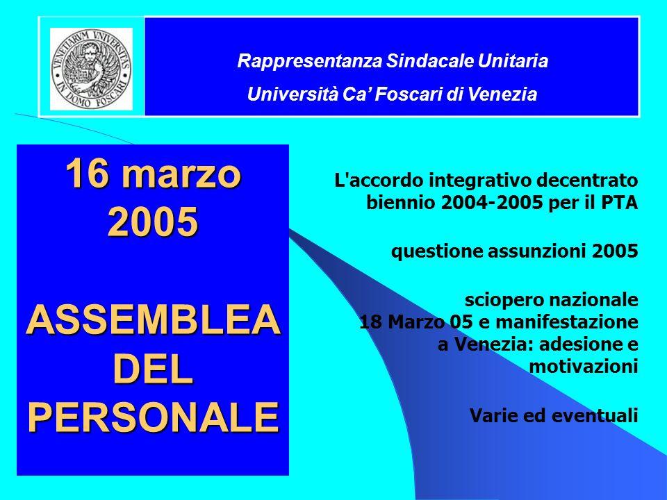 IPOTESI DI CONTRATTO INTEGRATIVO DECENTRATO del P.T.A.