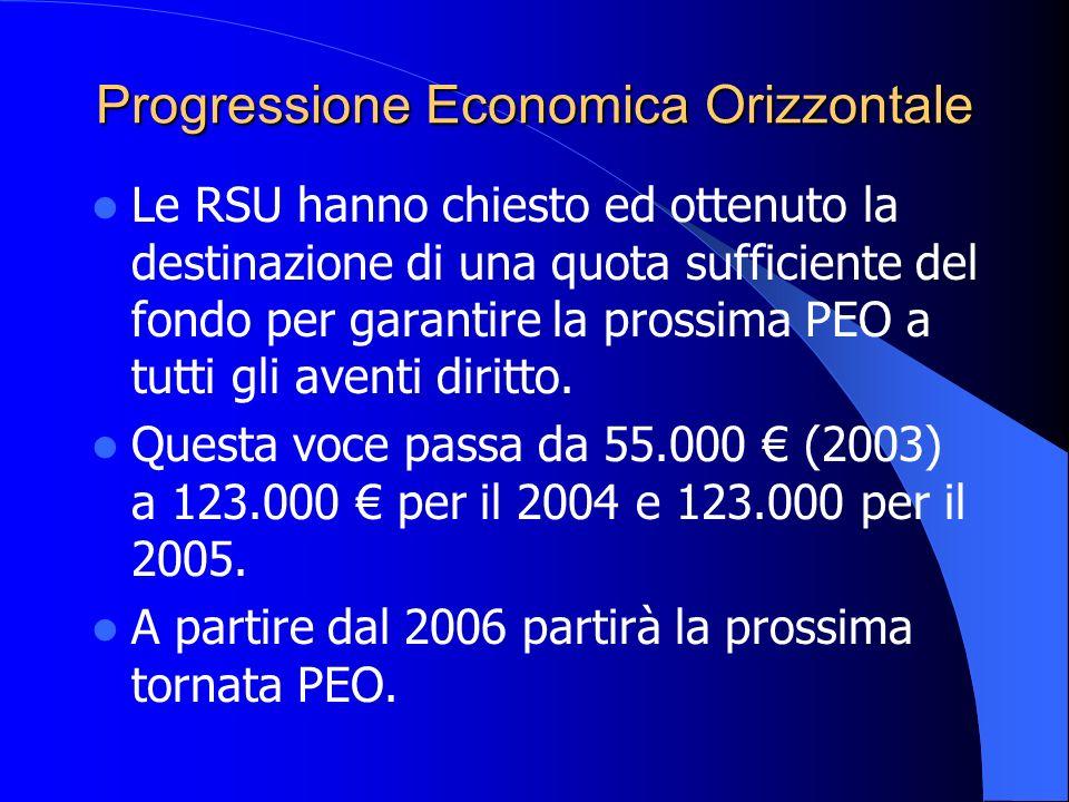 Progressione Economica Orizzontale Le RSU hanno chiesto ed ottenuto la destinazione di una quota sufficiente del fondo per garantire la prossima PEO a tutti gli aventi diritto.