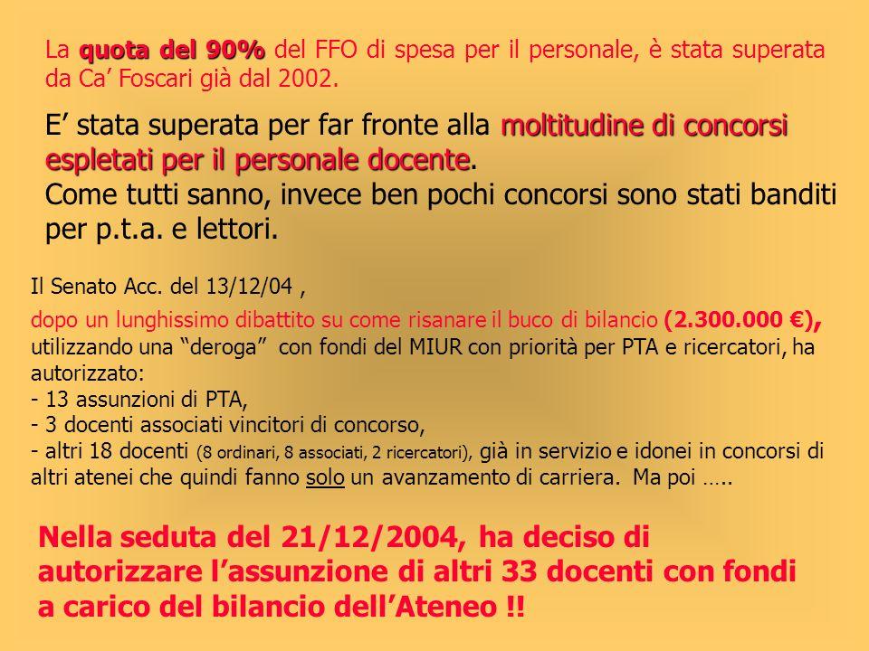 quota del 90% La quota del 90% del FFO di spesa per il personale, è stata superata da Ca Foscari già dal 2002.