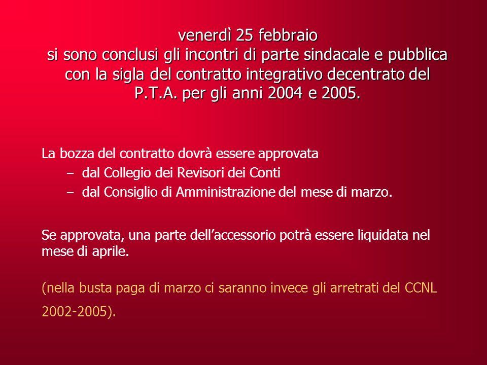 venerdì 25 febbraio si sono conclusi gli incontri di parte sindacale e pubblica con la sigla del contratto integrativo decentrato del P.T.A.