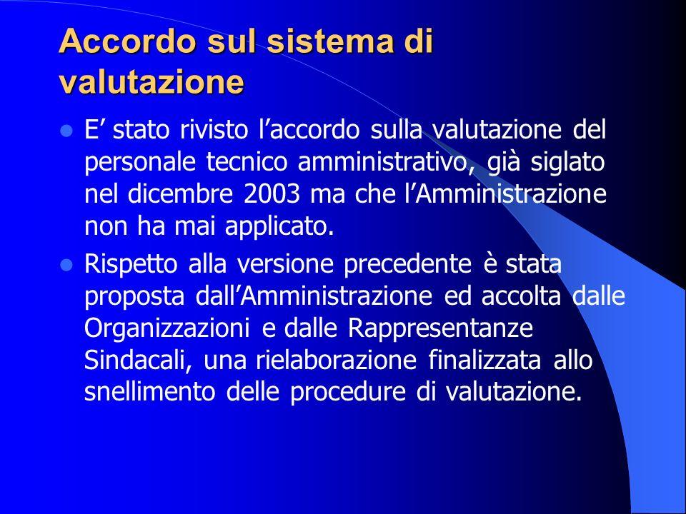 Fino al 31/12/04 blocco assunzioni ( Legge finanziaria 2004 ) Dal 1/1/05 SBLOCCO assunzioni (la legge finanziaria 2005 esclude le Università dal blocco) Il 27/1/05, Moratti invia alle Università Statali una nota con la quale impone di SOSPENDERE lavvio di nuove procedure concorsuali, e le procedure già predisposte ma non pubblicate in Gazzetta Ufficiale entro il 31.12.2004.