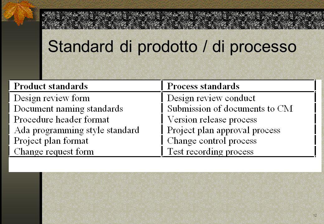 12 Standard di prodotto / di processo