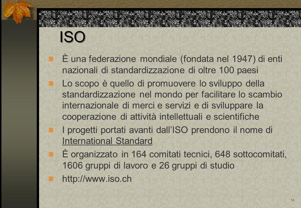 14 ISO È una federazione mondiale (fondata nel 1947) di enti nazionali di standardizzazione di oltre 100 paesi Lo scopo è quello di promuovere lo svil