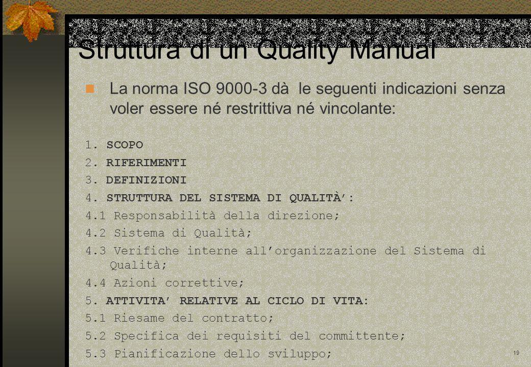19 Struttura di un Quality Manual La norma ISO 9000-3 dà le seguenti indicazioni senza voler essere né restrittiva né vincolante: 1. SCOPO 2. RIFERIME