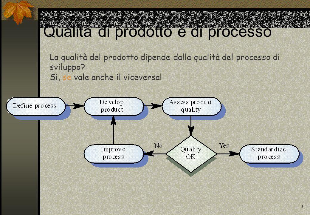 5 Qualità di prodotto e di processo La qualità del prodotto dipende dalla qualità del processo di sviluppo? Sì, se vale anche il viceversa!