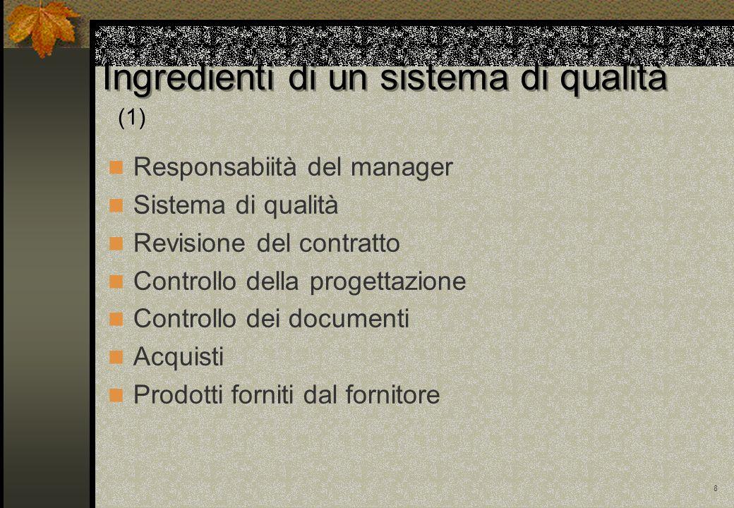 8 Ingredienti di un sistema di qualità Responsabiità del manager Sistema di qualità Revisione del contratto Controllo della progettazione Controllo de