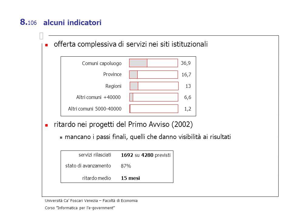 Università Ca Foscari Venezia – Facoltà di Economia Corso Informatica per le-government 8. 106 alcuni indicatori offerta complessiva di servizi nei si
