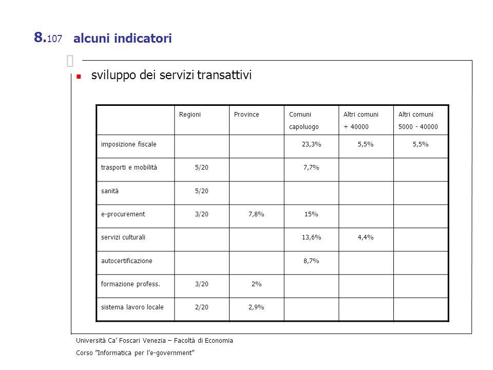 Università Ca Foscari Venezia – Facoltà di Economia Corso Informatica per le-government 8. 107 alcuni indicatori sviluppo dei servizi transattivi Regi