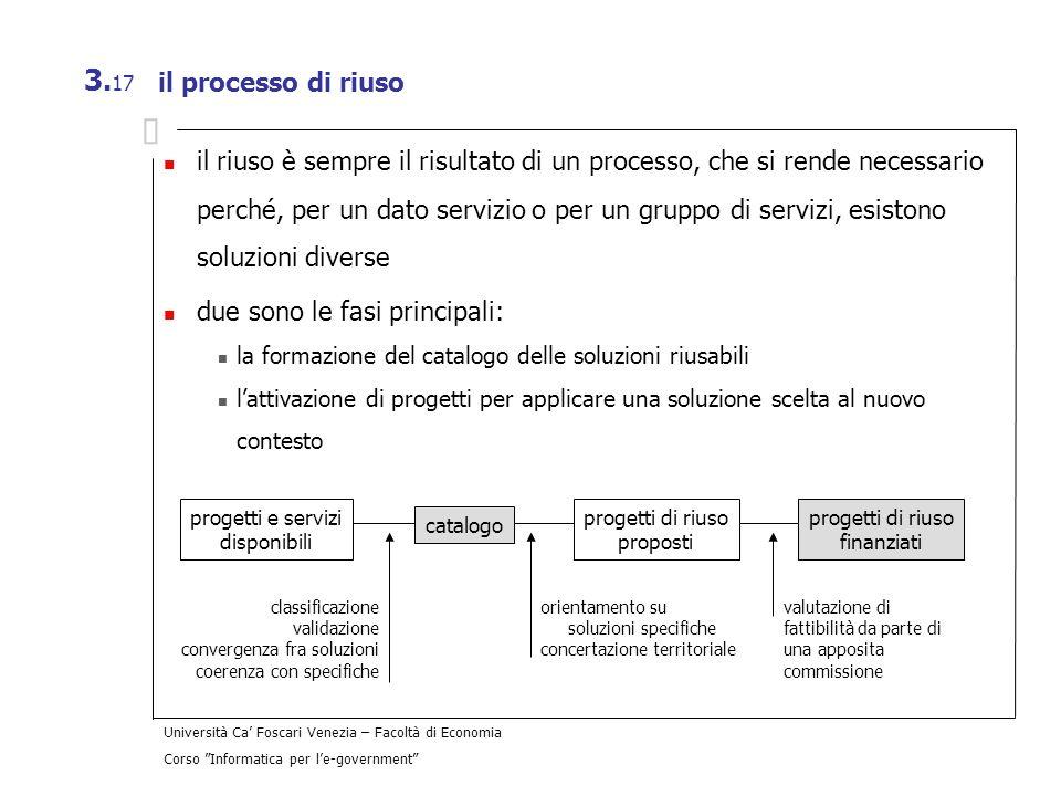 Università Ca Foscari Venezia – Facoltà di Economia Corso Informatica per le-government 3. 17 il processo di riuso il riuso è sempre il risultato di u